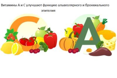 необходимо употреблять больше продуктов, содержащих витамины А и С