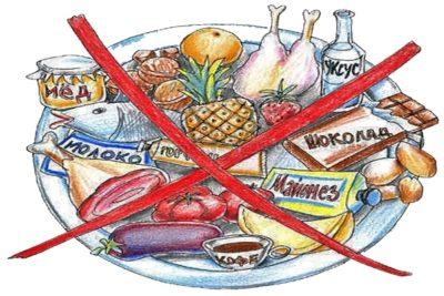 избежать появление воспаления на голове может сбалансированное питание
