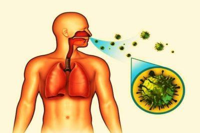 при скрытой пневмонии температура тела не повышается, также кашель может быть без мокроты